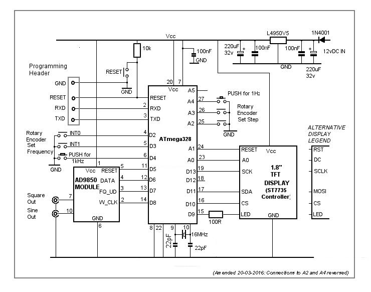 Arduino - AD9850 Waveform Generator