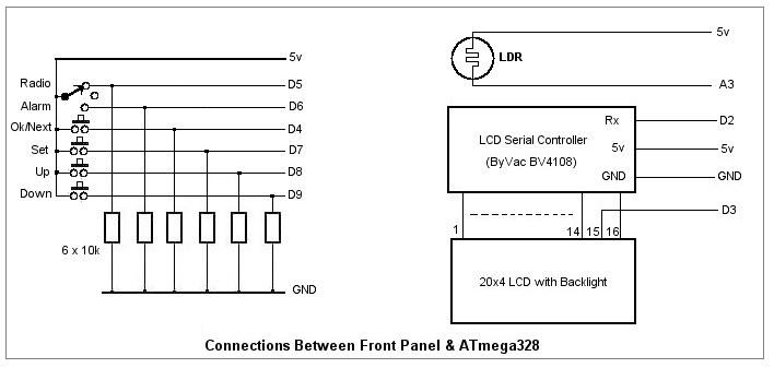 Arduino Bedside Alarm Clock Radio - Page 1