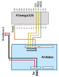Arduino bootloader hex file atmega328 download