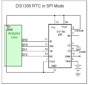 Arduino, SPI and the DS1306 RTC - Page 1/4