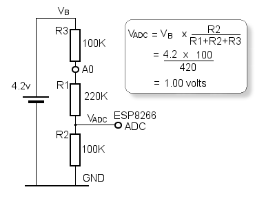 Arduino - ESP8266 Temperature Plotter