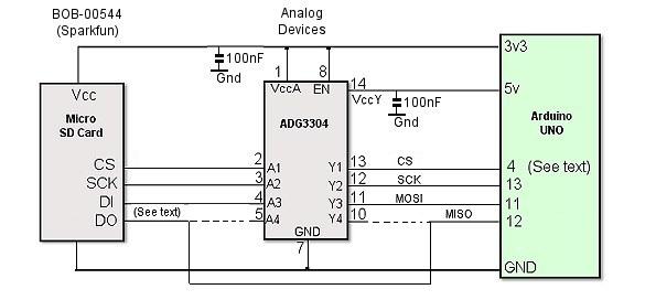 Arduino and microSD Cards